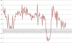 Čínsky export | December 2012 na historickom maxime