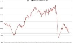 Priemyselná produkcia vo Francúzsku | Január 2013 s poklesom