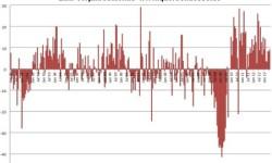Predaj áut v USA | Jún 2013 s nárastom +9,2%