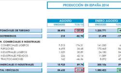 Výroba vozidiel v Španielsku | August 2014 s poklesom -11,2%